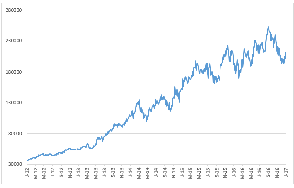 Graph 6.png