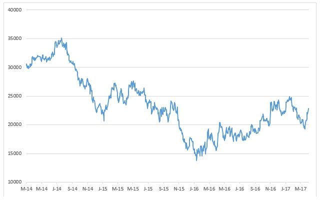 Chart 2 BHP.png